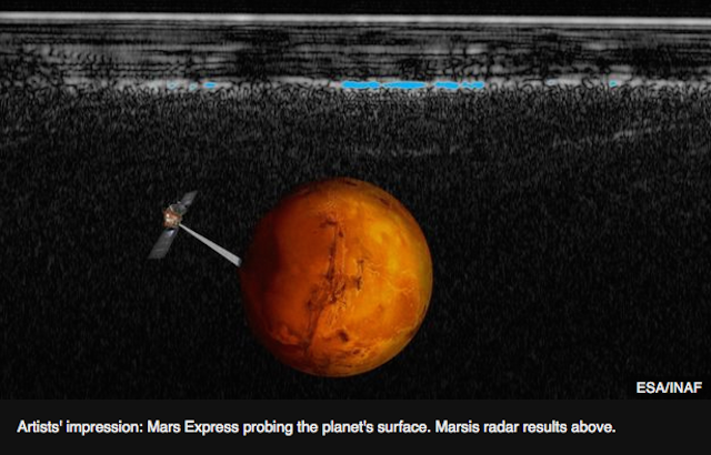 Scientists find first persistent water source on Mars