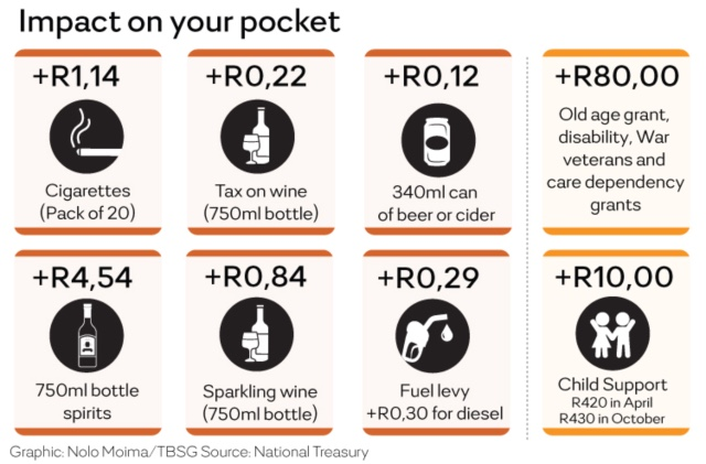 Yoh – SA Smokers Need To Cough Up A Lot More For A Pack Of Ciggies